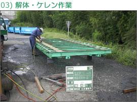 03) 解体・ケレン作業